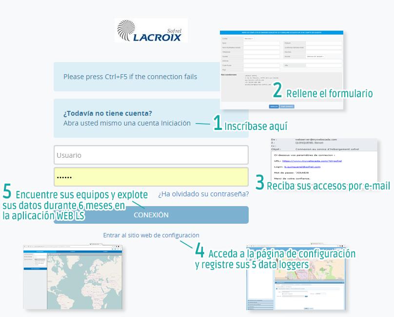 servidor de internet dedicado data logger